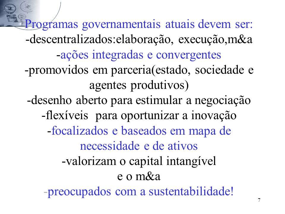 7 Programas governamentais atuais devem ser: -descentralizados:elaboração, execução,m&a -ações integradas e convergentes -promovidos em parceria(estado, sociedade e agentes produtivos) -desenho aberto para estimular a negociação -flexíveis para oportunizar a inovação -focalizados e baseados em mapa de necessidade e de ativos -valorizam o capital intangível e o m&a -preocupados com a sustentabilidade!
