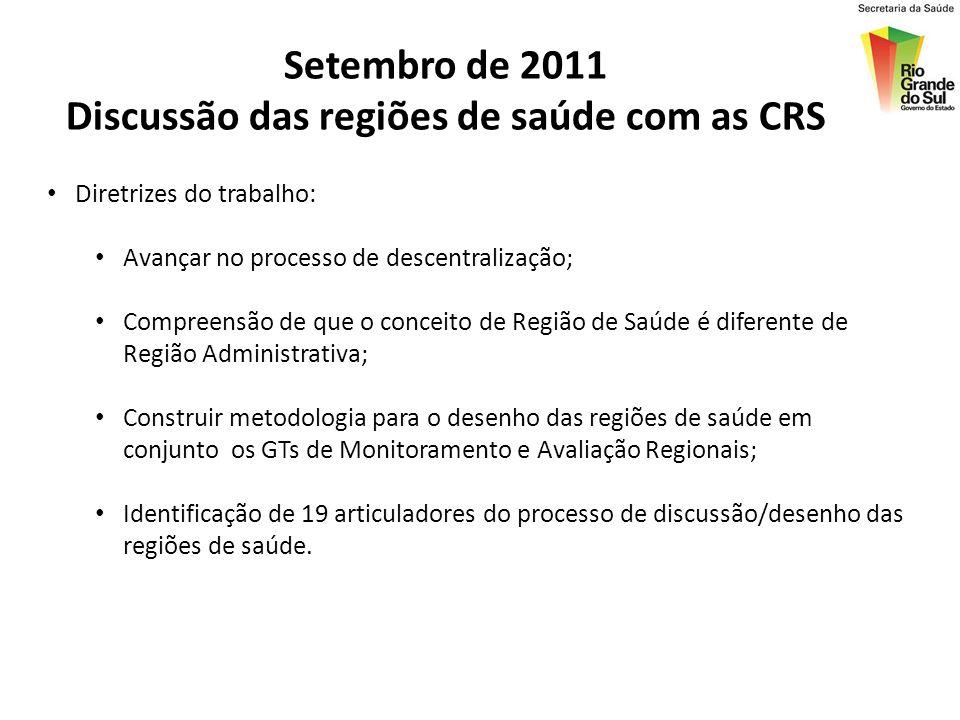 Setembro de 2011 Discussão das regiões de saúde com as CRS Diretrizes do trabalho: Avançar no processo de descentralização; Compreensão de que o conce