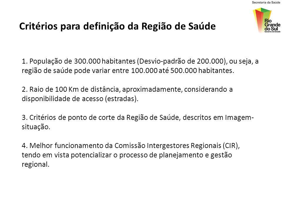 Critérios para definição da Região de Saúde 1. População de 300.000 habitantes (Desvio-padrão de 200.000), ou seja, a região de saúde pode variar entr
