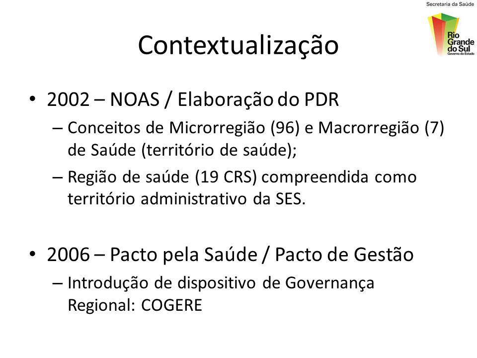Contextualização 2002 – NOAS / Elaboração do PDR – Conceitos de Microrregião (96) e Macrorregião (7) de Saúde (território de saúde); – Região de saúde