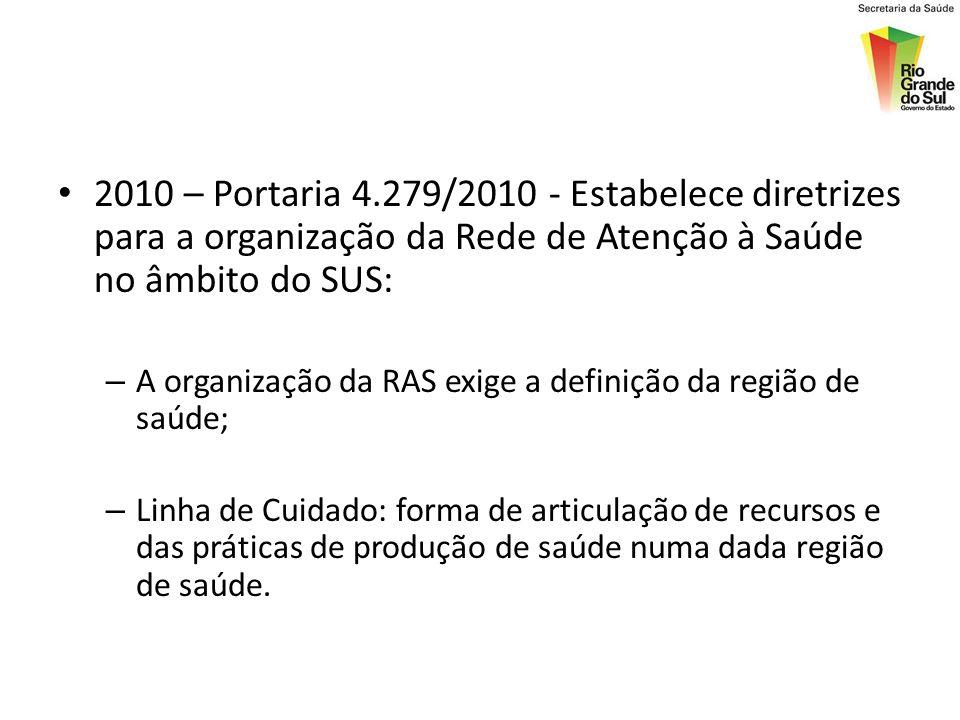 2010 – Portaria 4.279/2010 - Estabelece diretrizes para a organização da Rede de Atenção à Saúde no âmbito do SUS: – A organização da RAS exige a defi