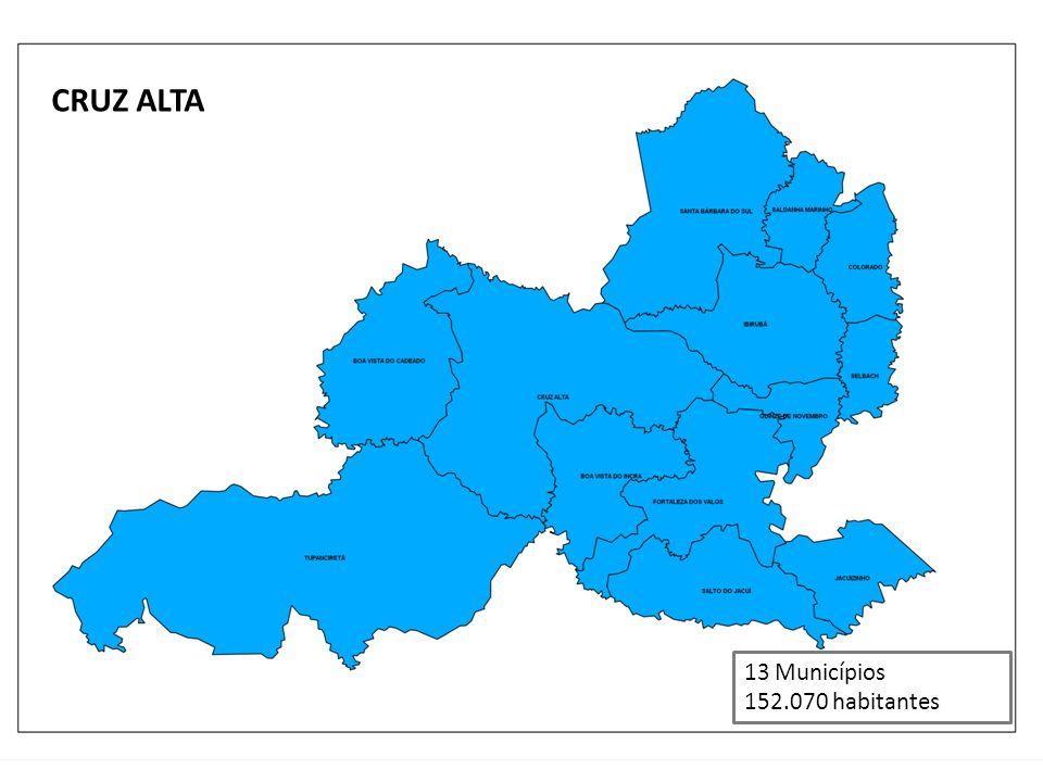 13 Municípios 152.070 habitantes CRUZ ALTA