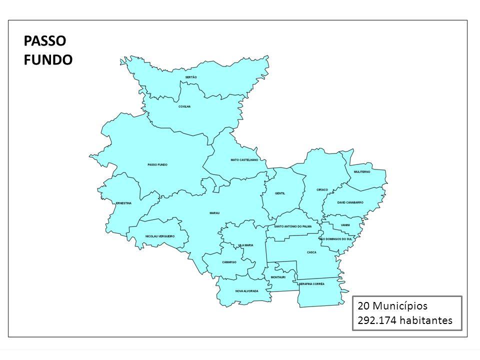 PASSO FUNDO 20 Municípios 292.174 habitantes