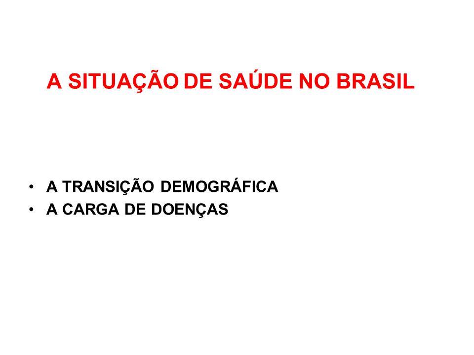 A SITUAÇÃO DE SAÚDE NO BRASIL A TRANSIÇÃO DEMOGRÁFICA A CARGA DE DOENÇAS