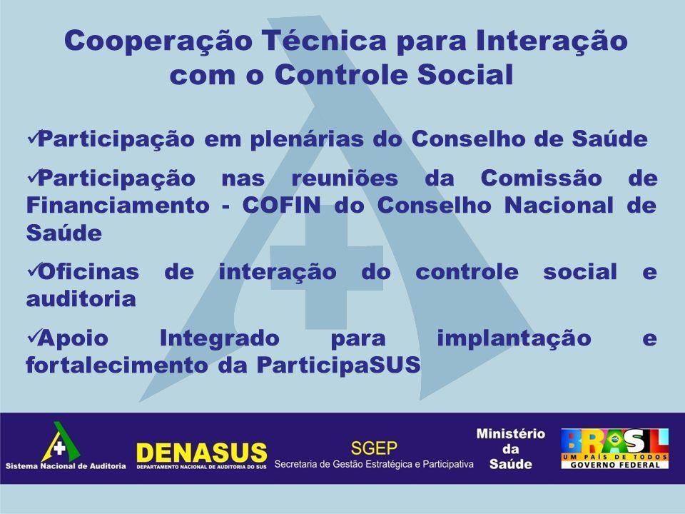 Cooperação Técnica para Interação com o Controle Social Participação em plenárias do Conselho de Saúde Participação nas reuniões da Comissão de Financ