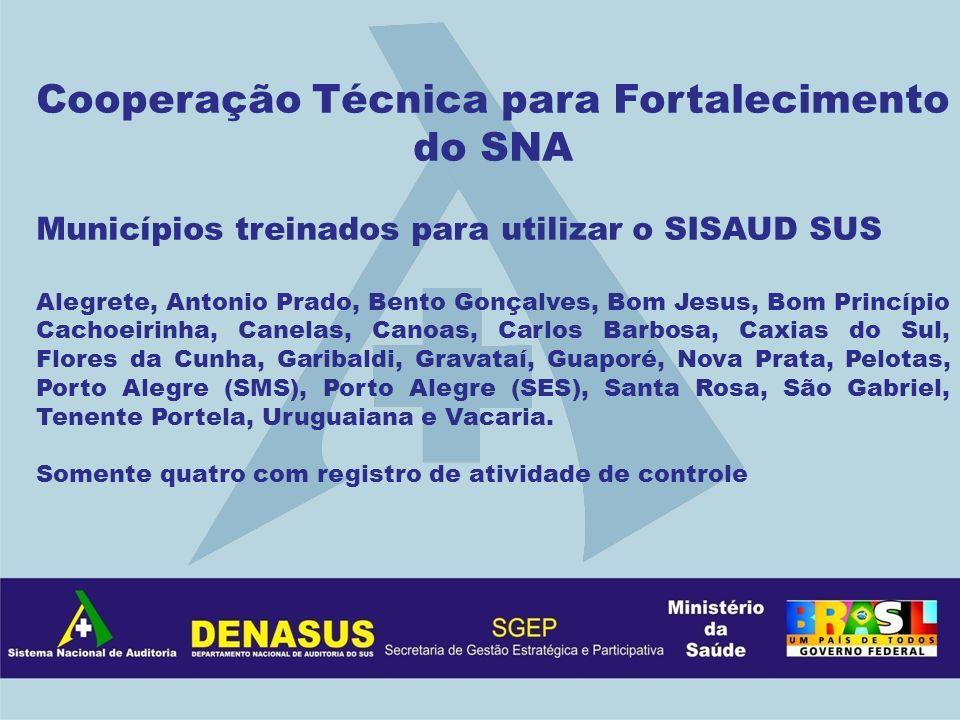 Cooperação Técnica para Fortalecimento do SNA Municípios treinados para utilizar o SISAUD SUS Alegrete, Antonio Prado, Bento Gonçalves, Bom Jesus, Bom