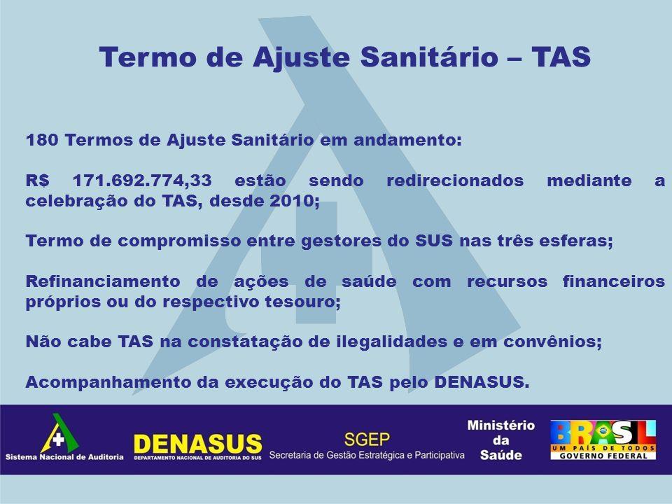 Termo de Ajuste Sanitário – TAS 180 Termos de Ajuste Sanitário em andamento: R$ 171.692.774,33 estão sendo redirecionados mediante a celebração do TAS