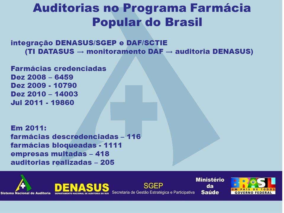 Auditorias no Programa Farmácia Popular do Brasil integração DENASUS/SGEP e DAF/SCTIE (TI DATASUS monitoramento DAF auditoria DENASUS) Farmácias crede