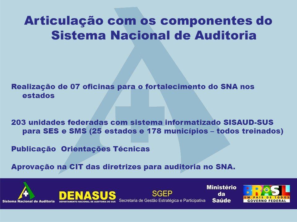 Articulação com os componentes do Sistema Nacional de Auditoria Realização de 07 oficinas para o fortalecimento do SNA nos estados 203 unidades federa