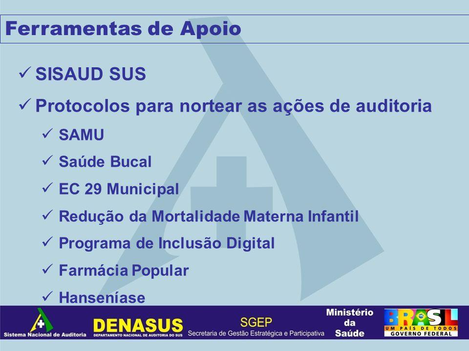 Ferramentas de Apoio SISAUD SUS Protocolos para nortear as ações de auditoria SAMU Saúde Bucal EC 29 Municipal Redução da Mortalidade Materna Infantil
