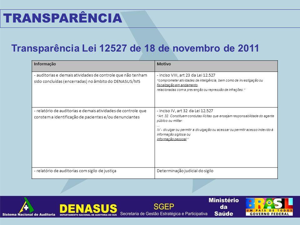 TRANSPARÊNCIA Transparência Lei 12527 de 18 de novembro de 2011 InformaçãoMotivo - auditorias e demais atividades de controle que não tenham sido conc