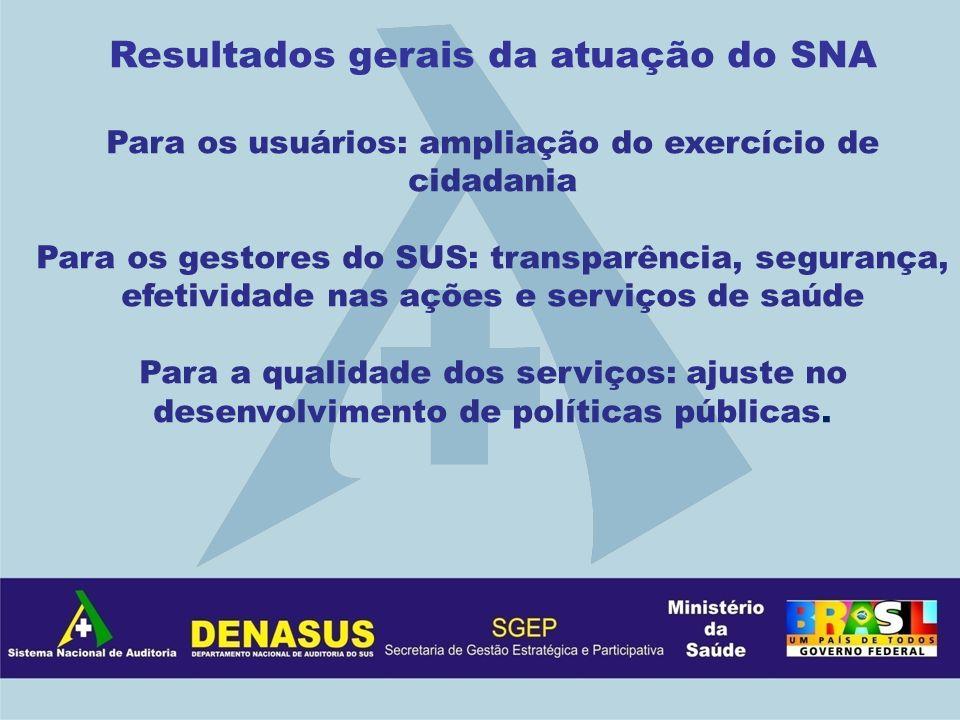 Resultados gerais da atuação do SNA Para os usuários: ampliação do exercício de cidadania Para os gestores do SUS: transparência, segurança, efetivida