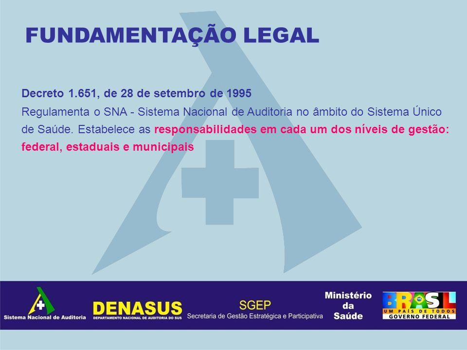 Decreto 1.651, de 28 de setembro de 1995 Regulamenta o SNA - Sistema Nacional de Auditoria no âmbito do Sistema Único de Saúde. Estabelece as responsa