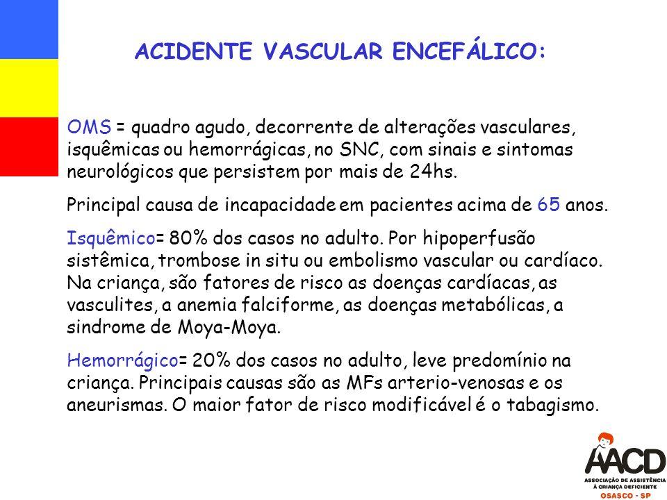 ACIDENTE VASCULAR ENCEFÁLICO: OMS = quadro agudo, decorrente de alterações vasculares, isquêmicas ou hemorrágicas, no SNC, com sinais e sintomas neurológicos que persistem por mais de 24hs.
