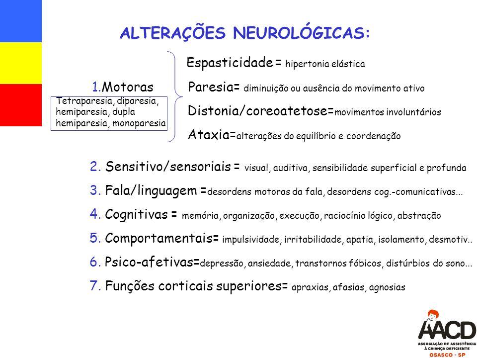 2.Sensitivo/sensoriais = visual, auditiva, sensibilidade superficial e profunda 3.