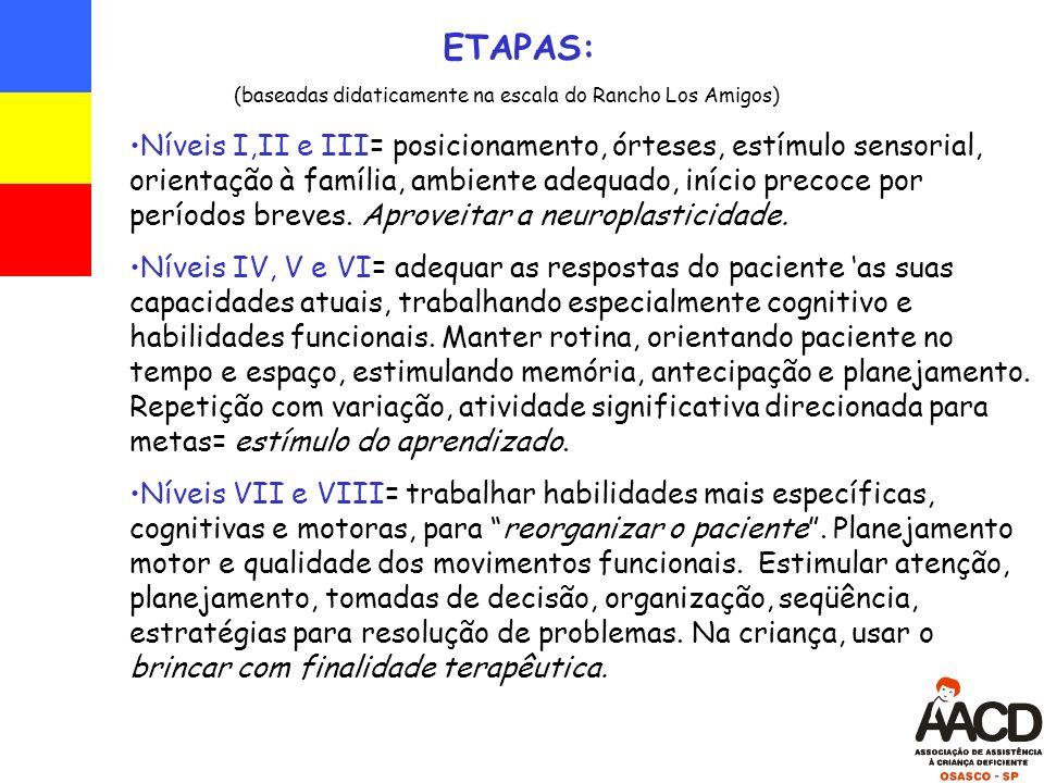 ETAPAS: (baseadas didaticamente na escala do Rancho Los Amigos) Níveis I,II e III= posicionamento, órteses, estímulo sensorial, orientação à família, ambiente adequado, início precoce por períodos breves.