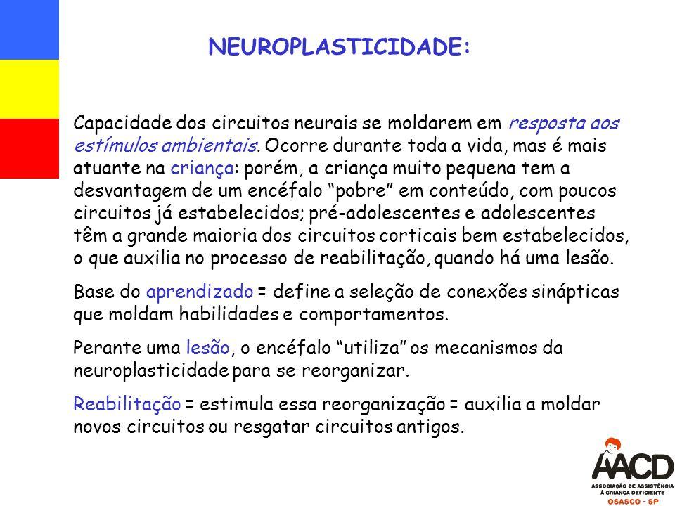 NEUROPLASTICIDADE: Capacidade dos circuitos neurais se moldarem em resposta aos estímulos ambientais.