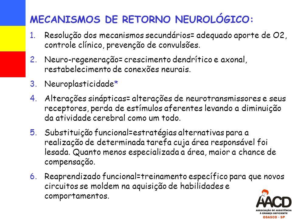 MECANISMOS DE RETORNO NEUROLÓGICO: 1.Resolução dos mecanismos secundários= adequado aporte de O2, controle clínico, prevenção de convulsões.