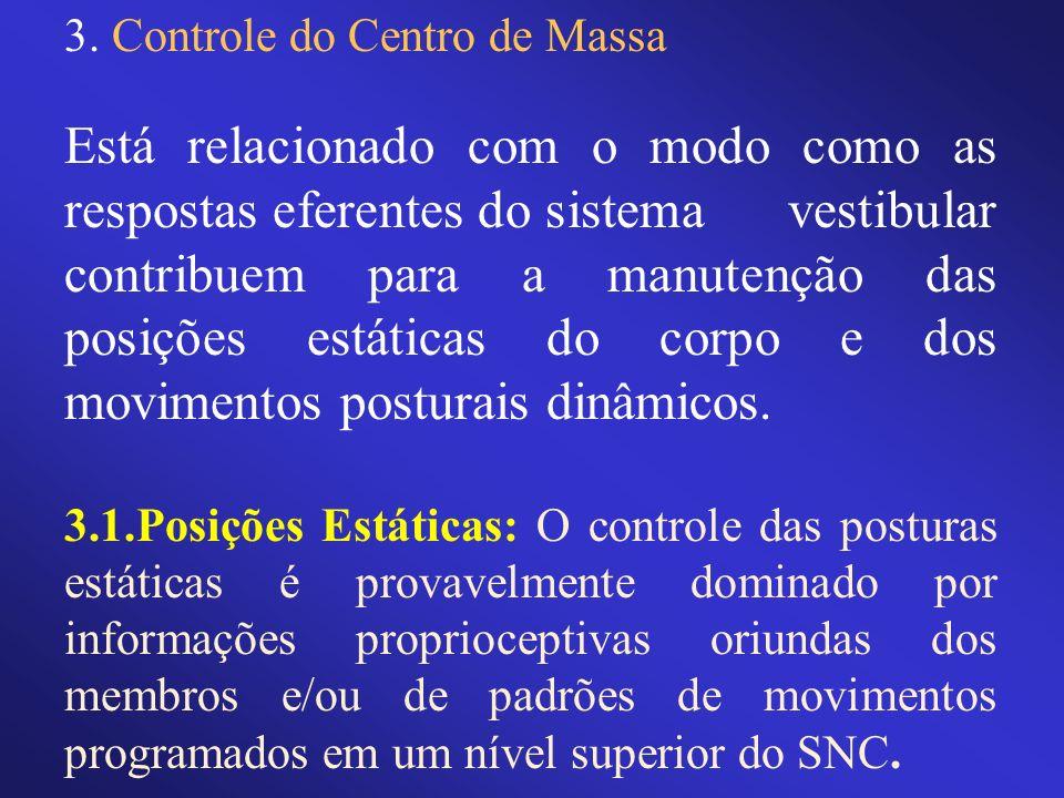 3. Controle do Centro de Massa Está relacionado com o modo como as respostas eferentes do sistema vestibular contribuem para a manutenção das posições