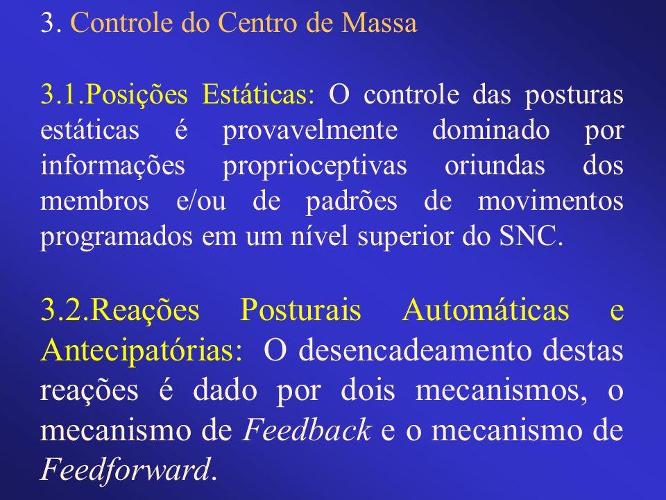 3. Controle do Centro de Massa 3.1.Posições Estáticas: O controle das posturas estáticas é provavelmente dominado por informações proprioceptivas oriu