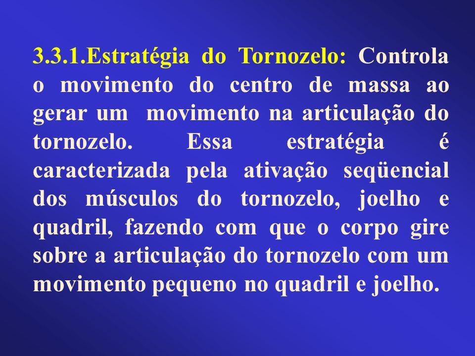 3.3.1.Estratégia do Tornozelo: Controla o movimento do centro de massa ao gerar um movimento na articulação do tornozelo. Essa estratégia é caracteriz