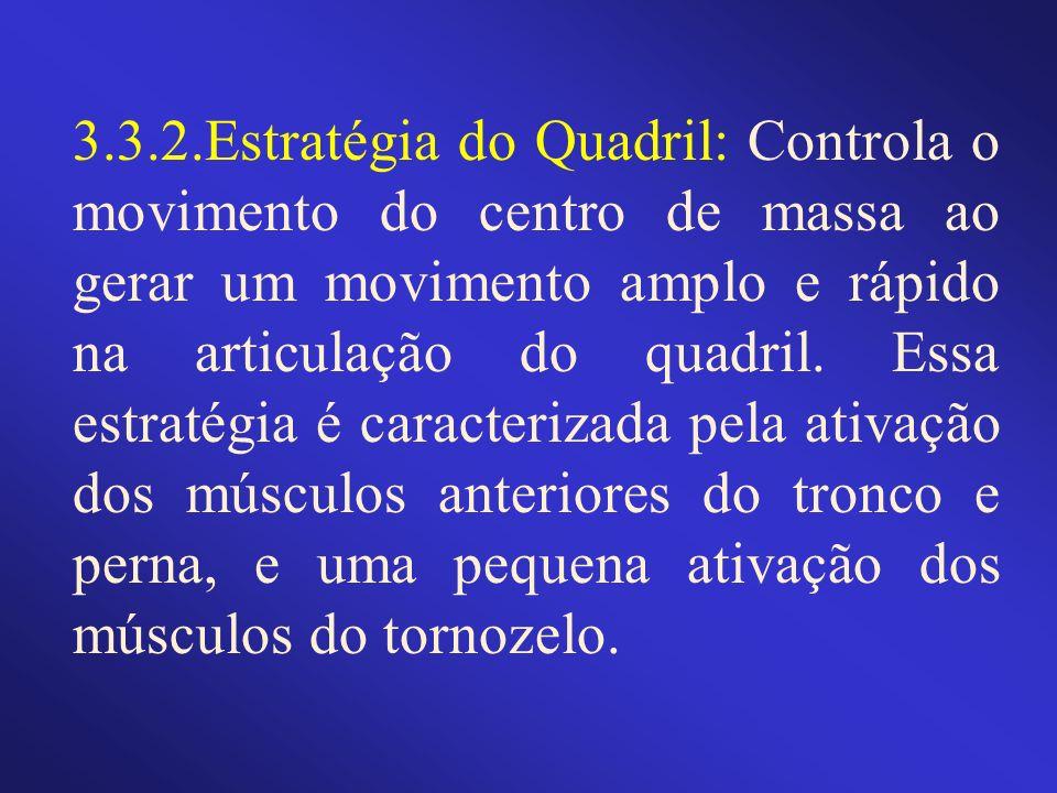 3.3.2.Estratégia do Quadril: Controla o movimento do centro de massa ao gerar um movimento amplo e rápido na articulação do quadril. Essa estratégia é