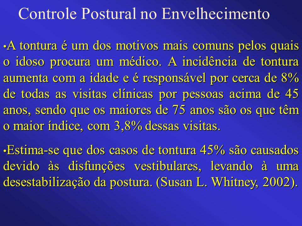 Controle Postural no Envelhecimento A tontura é um dos motivos mais comuns pelos quais o idoso procura um médico. A incidência de tontura aumenta com