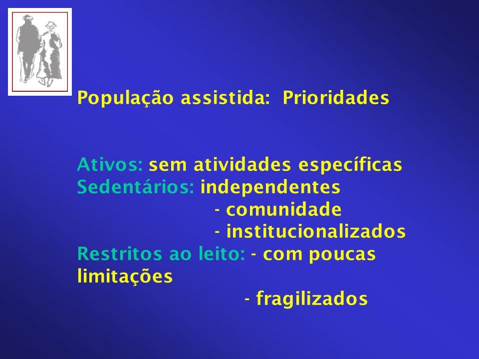 População assistida: Prioridades Ativos: sem atividades específicas Sedentários: independentes - comunidade - institucionalizados Restritos ao leito: