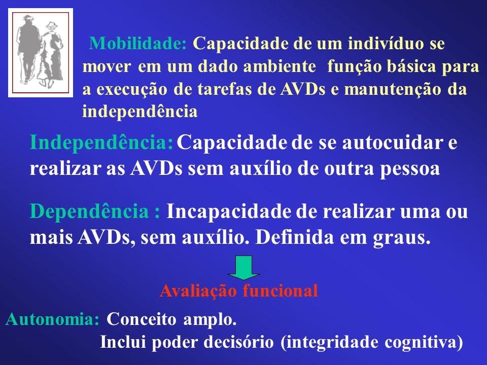 Mobilidade: Capacidade de um indivíduo se mover em um dado ambiente função básica para a execução de tarefas de AVDs e manutenção da independência Ind