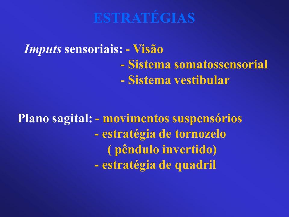 ESTRATÉGIAS Plano sagital: - movimentos suspensórios - estratégia de tornozelo ( pêndulo invertido) - estratégia de quadril Imputs sensoriais: - Visão