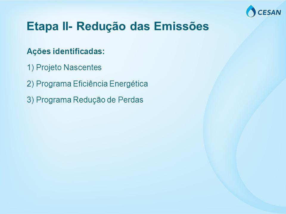 Ações identificadas: 1) Projeto Nascentes 2) Programa Eficiência Energética 3) Programa Redução de Perdas Etapa II- Redução das Emissões