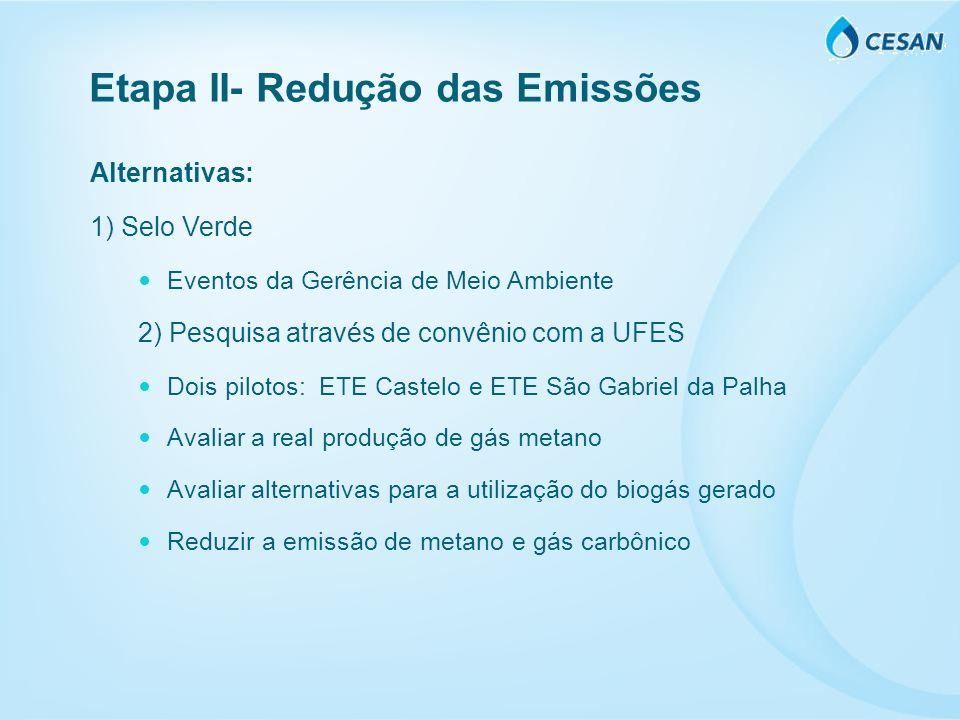 Alternativas: 1) Selo Verde Eventos da Gerência de Meio Ambiente 2) Pesquisa através de convênio com a UFES Dois pilotos: ETE Castelo e ETE São Gabrie