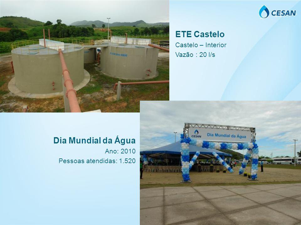 Dia Mundial da Água Ano: 2010 Pessoas atendidas: 1.520 ETE Castelo Castelo – Interior Vazão : 20 l/s