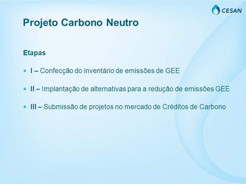 Projeto Carbono Neutro Etapas I – Confecção do inventário de emissões de GEE II – Implantação de alternativas para a redução de emissões GEE III – Sub