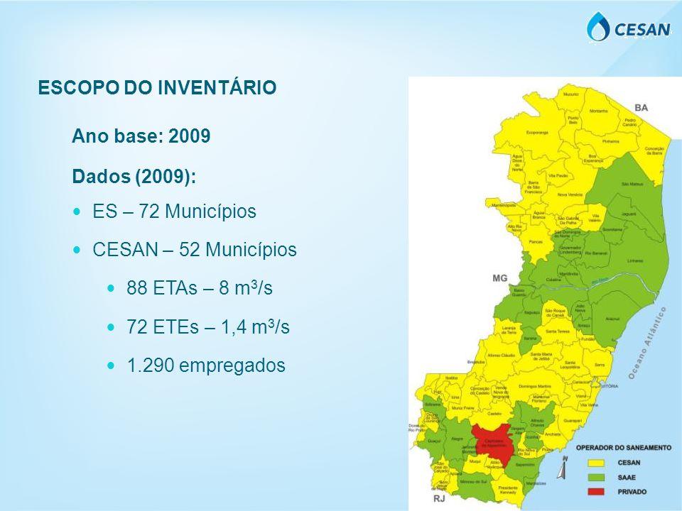 ESCOPO DO INVENTÁRIO Ano base: 2009 Dados (2009): ES – 72 Municípios CESAN – 52 Municípios 88 ETAs – 8 m 3 /s 72 ETEs – 1,4 m 3 /s 1.290 empregados