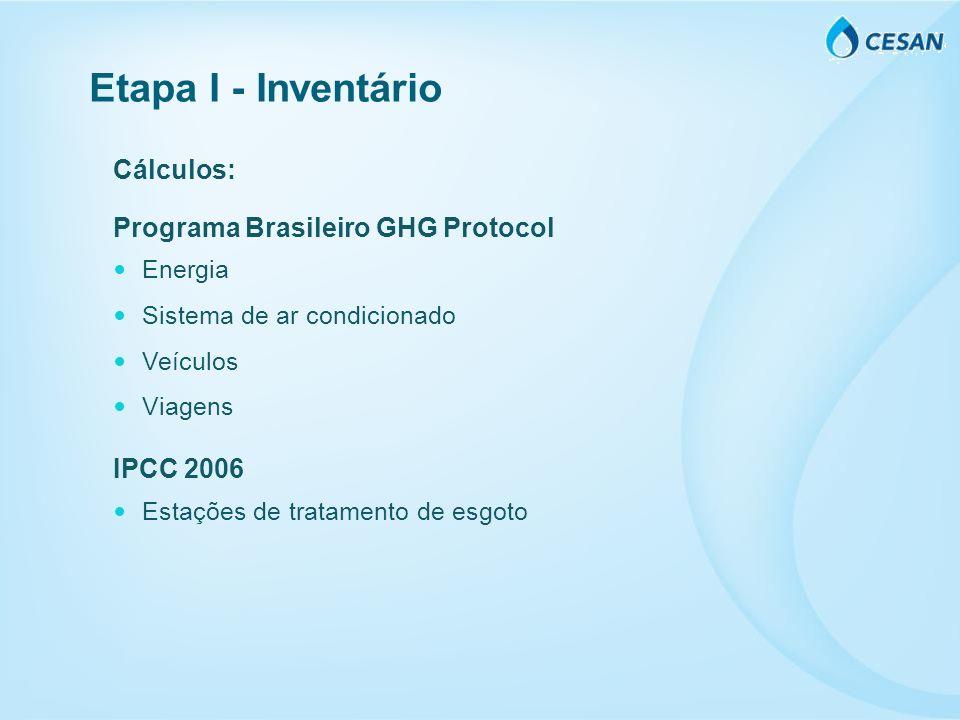 Cálculos: Programa Brasileiro GHG Protocol Energia Sistema de ar condicionado Veículos Viagens IPCC 2006 Estações de tratamento de esgoto