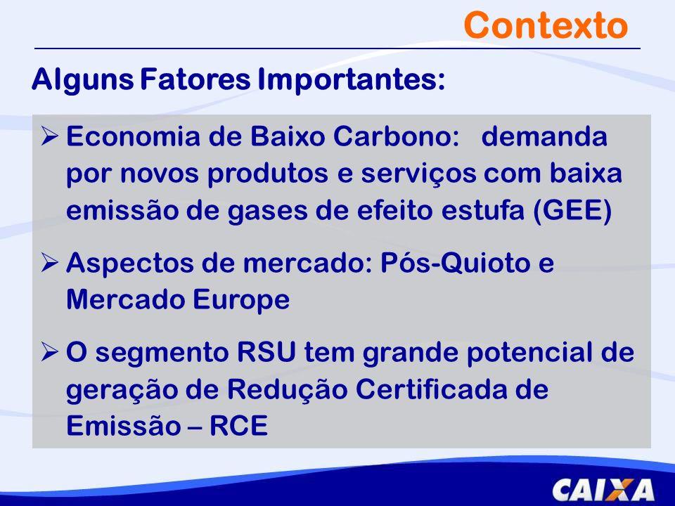 Contexto Tendências de emissão mundial Investimentos que permitam reverter a atual curva de emissão de GEE para manter o aumento da temperatura em 2ºC Políticas Públicas A Política Nacional Mudança do Clima (PNMC) e a Política Nacional de Resíduos Sólidos (PNRS), regulamentadas em dezembro/2010, apontam para atuação em segmentos que permitam redução de emissão de GEE no território brasileiro; Os Estados iniciam regulamentação para o Clima