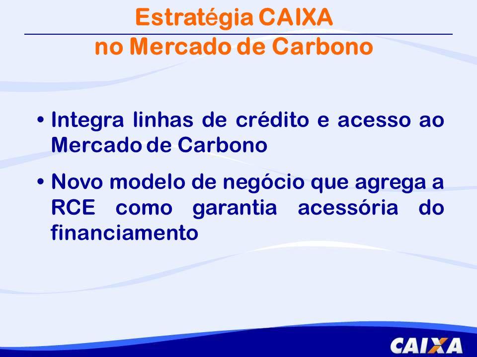 Acordo de Empréstimo CAIXA x BIRD em processo de aprovação Senado Federal para assinatura do Acordo de Empréstimo Resumo da Parceria CAIXA – Banco Mundial CAIXABIRD Funding para investimentos em RSU Atuação no Mercado de Carbono Acordos para comercialização de RCE
