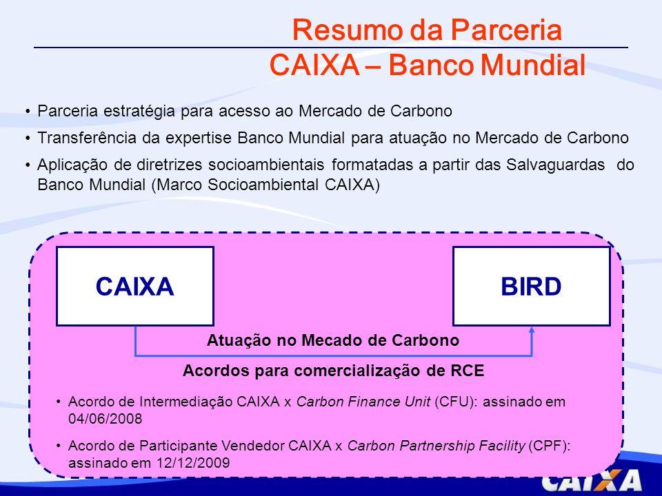 Mercado de Carbono Mercado Regulado Mercado Voluntário Quioto e ETS Regras e sistemáticas de funcionamento diferenciadas Mercado e cotações diferentes Escopo da operação CAIXA x Banco Mundial