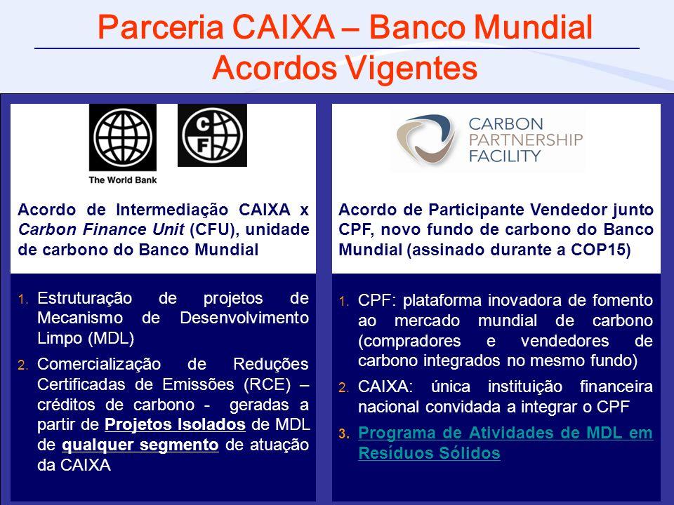 Estratégia inovadora e de longo prazo para viabilização de vários projetos de MDL (Clean Development Mechanism Program Activitie - CPA), num único Programa de Atividade (PoA), sob coordenação de uma Agência Coordenadora, a CAIXA Resultados Esperados Atribuições CAIXA CFU, CPF e outros compradores Implementação do Programa Elaboração do PoA e CPA Monitoramento das atividades de cada projeto (CPA) Negociar ERs junto aos compradores Distribui as ERs vendidas a cada projeto Ampliação do portfolio e aumento de receitas Ganhos de escala e operacionais Desenvolvimento de competências CAIXA para atuação no mercado de carbono Fomento ao mercado de carbono no Brasil Contribuição para a redução da emissão de GEE no Brasil Comprador das Reduções de Emissões geradas no Programa MDL Programático CAIXA O que é?