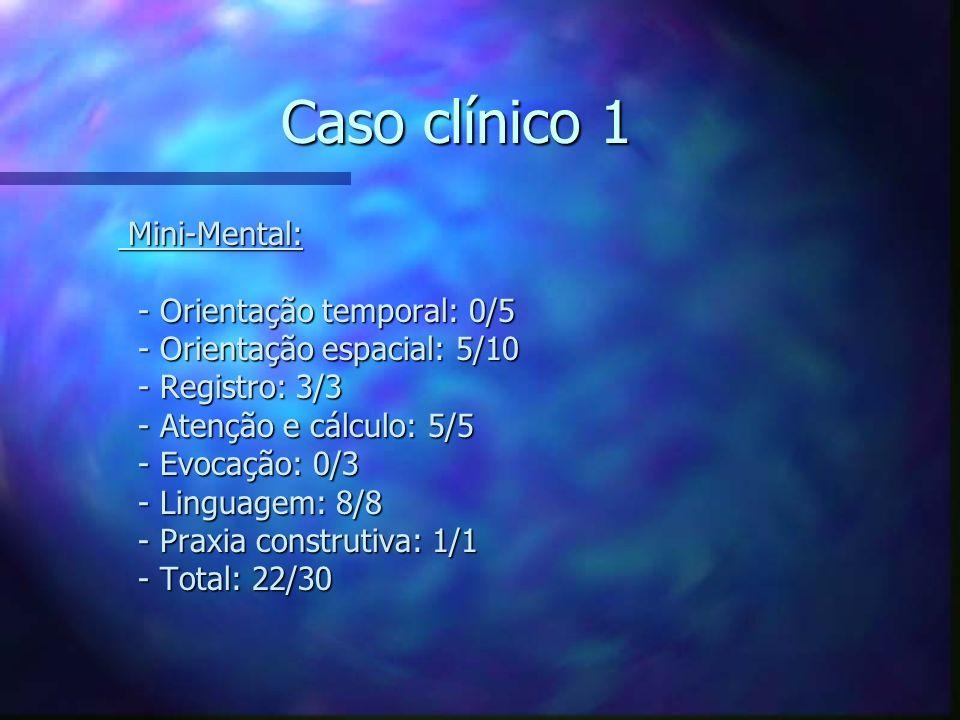 Caso clínico 1 Mini-Mental: - Orientação temporal: 0/5 - Orientação espacial: 5/10 - Registro: 3/3 - Atenção e cálculo: 5/5 - Evocação: 0/3 - Linguage