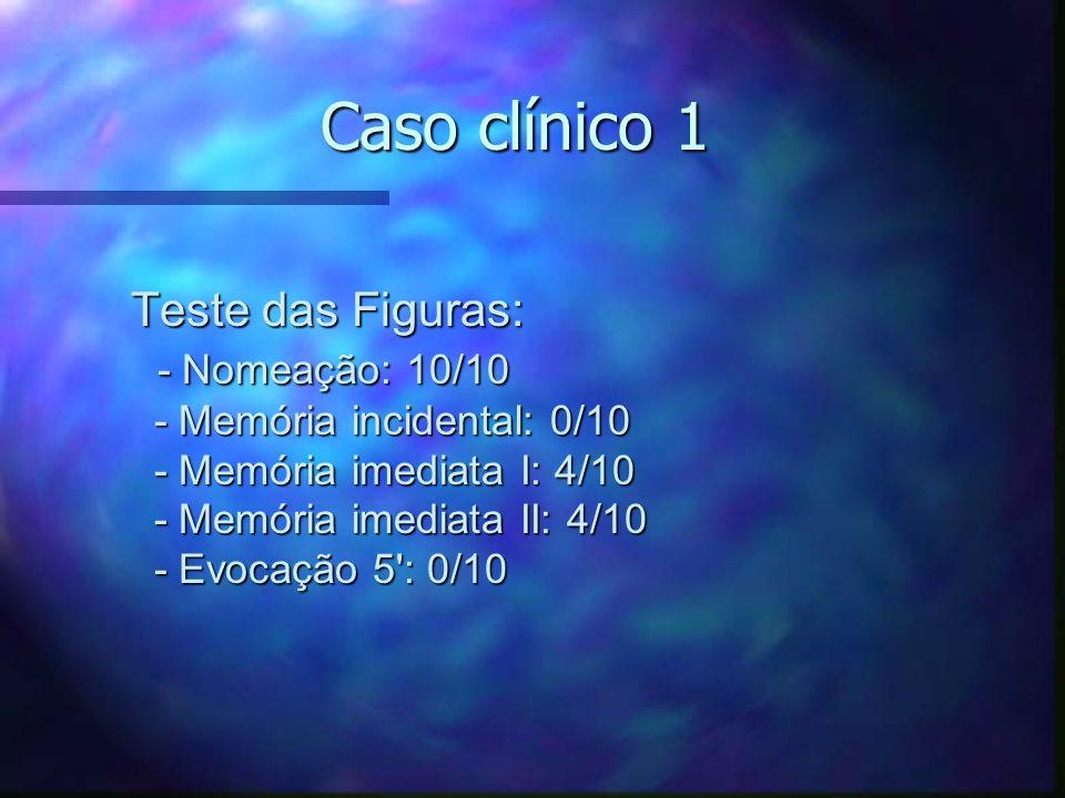 Teste das Figuras: - Nomeação: 10/10 - Memória incidental: 0/10 - Memória imediata I: 4/10 - Memória imediata II: 4/10 - Evocação 5': 0/10 Teste das F