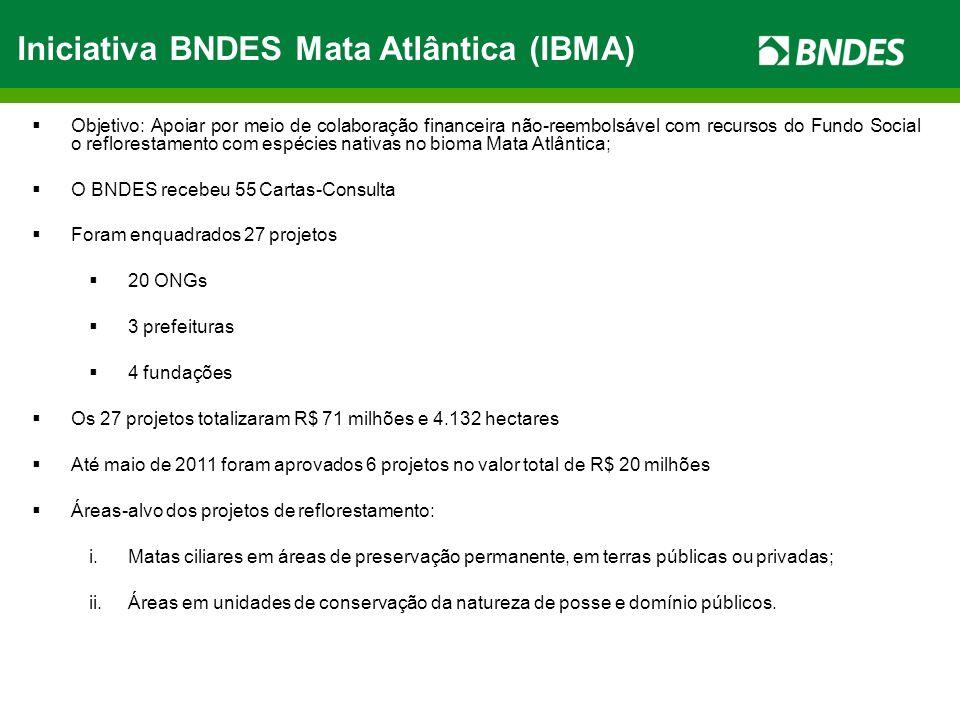 Iniciativa BNDES Mata Atlântica (IBMA) Objetivo: Apoiar por meio de colaboração financeira não-reembolsável com recursos do Fundo Social o reflorestam