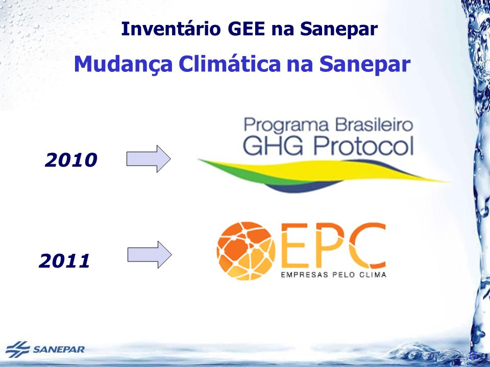 Inventário GEE na Sanepar Mudança Climática na Sanepar 15 2010 2011
