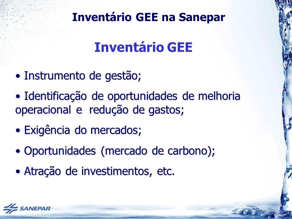Inventário GEE na Sanepar Inventário GEE 17 Instrumento de gestão; Instrumento de gestão; Identificação de oportunidades de melhoria operacional e redução de gastos; Identificação de oportunidades de melhoria operacional e redução de gastos; Exigência do mercados; Exigência do mercados; Oportunidades (mercado de carbono); Oportunidades (mercado de carbono); Atração de investimentos, etc.