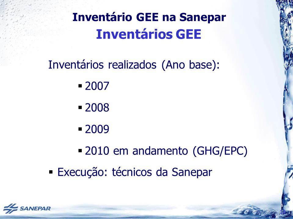 Inventário GEE na Sanepar Inventários GEE 18 Inventários realizados (Ano base): 2007 2008 2009 2010 em andamento (GHG/EPC) Execução: técnicos da Sanep
