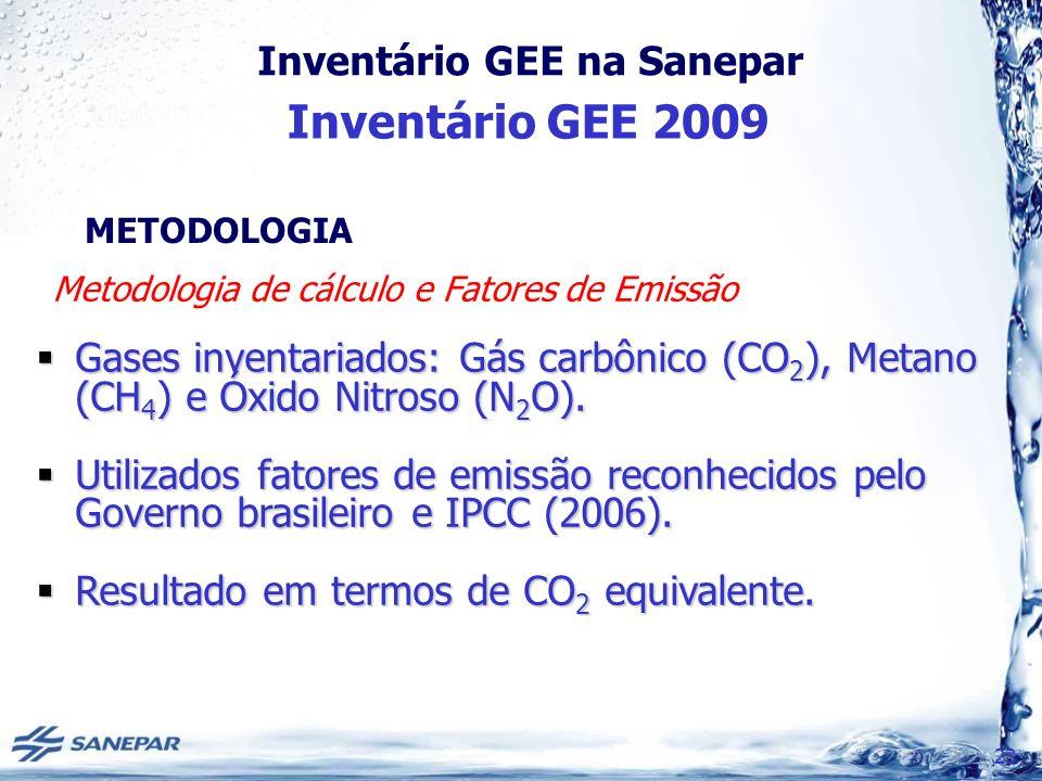 Inventário GEE na Sanepar Inventário GEE 2009 23 Gases inventariados: Gás carbônico (CO 2 ), Metano (CH 4 ) e Óxido Nitroso (N 2 O). Gases inventariad