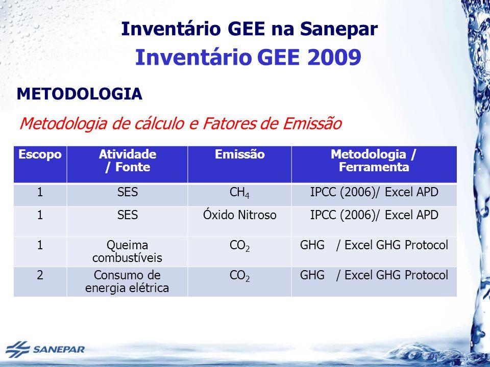 Inventário GEE na Sanepar Inventário GEE 2009 EscopoAtividade / Fonte EmissãoMetodologia / Ferramenta 1SESCH 4 IPCC (2006)/ Excel APD 1SESÓxido Nitros