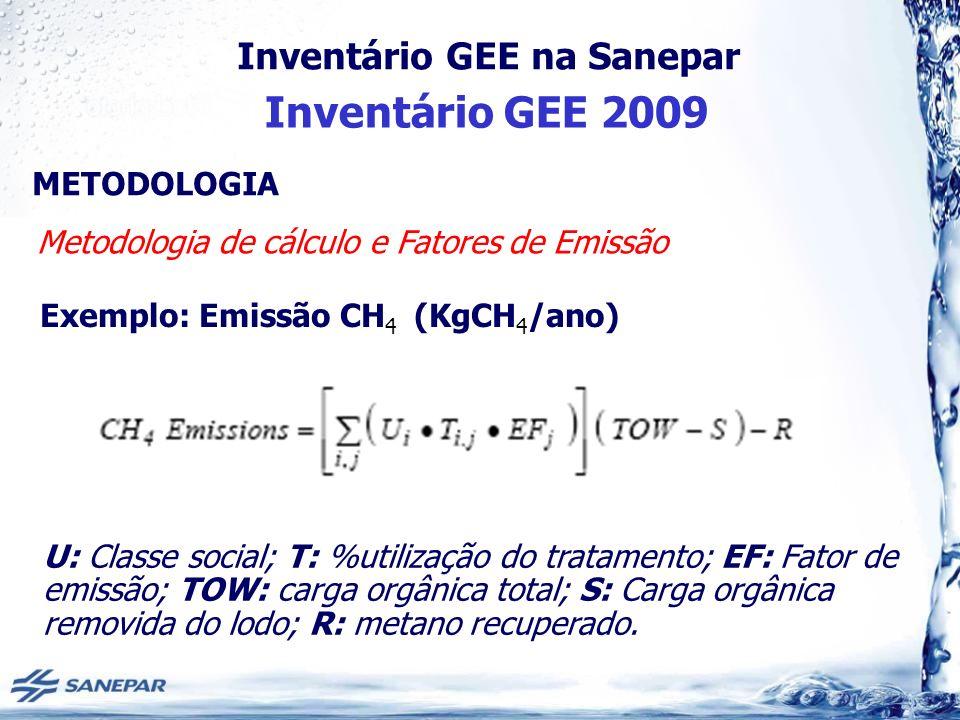 Inventário GEE na Sanepar Inventário GEE 2009 Metodologia de cálculo e Fatores de Emissão METODOLOGIA Exemplo: Emissão CH 4 (KgCH 4 /ano) U: Classe social; T: %utilização do tratamento; EF: Fator de emissão; TOW: carga orgânica total; S: Carga orgânica removida do lodo; R: metano recuperado.