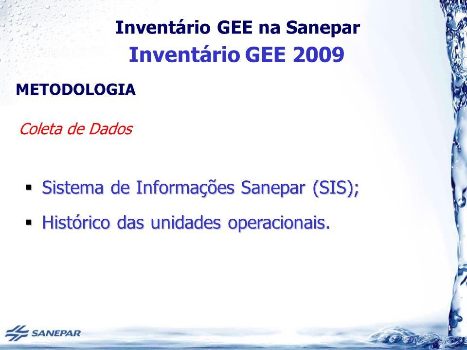 Inventário GEE na Sanepar Inventário GEE 2009 Coleta de Dados METODOLOGIA Sistema de Informações Sanepar (SIS); Sistema de Informações Sanepar (SIS);